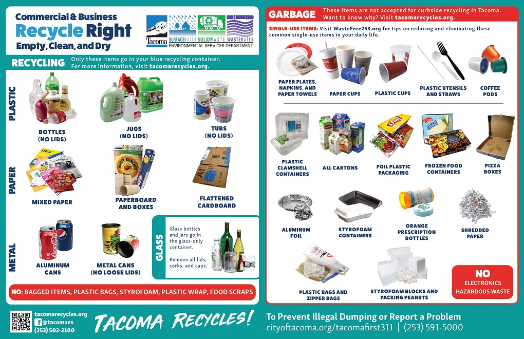 Picture of what can be recycled and what cannot be recycled from the city of Tacoma