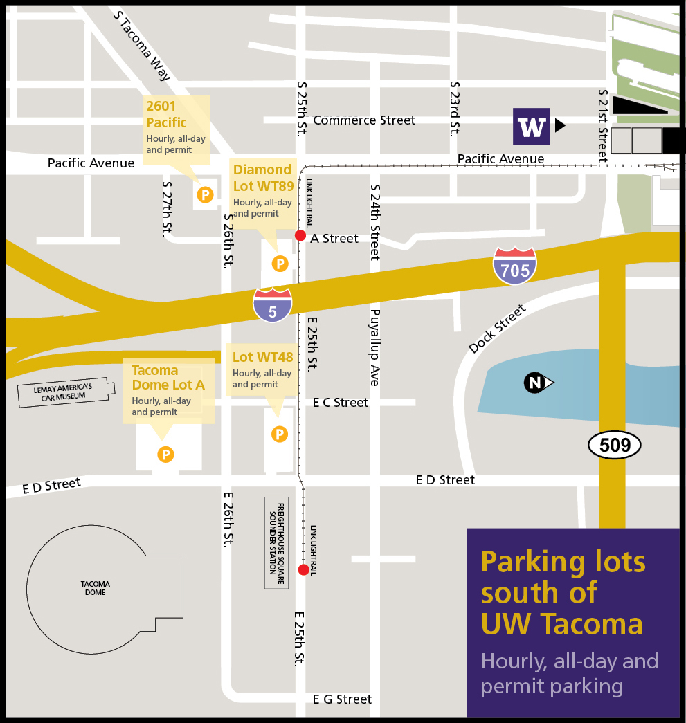 Parking South of UWT