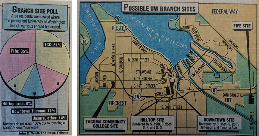 Morning News Tribune clips about UW Tacoma campus site selection.