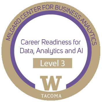 career readiness level 3 badge