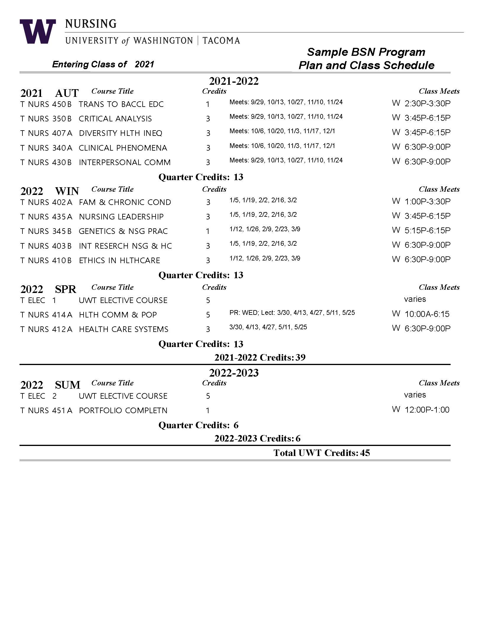 Sample BSN program plan AUT 21 FT