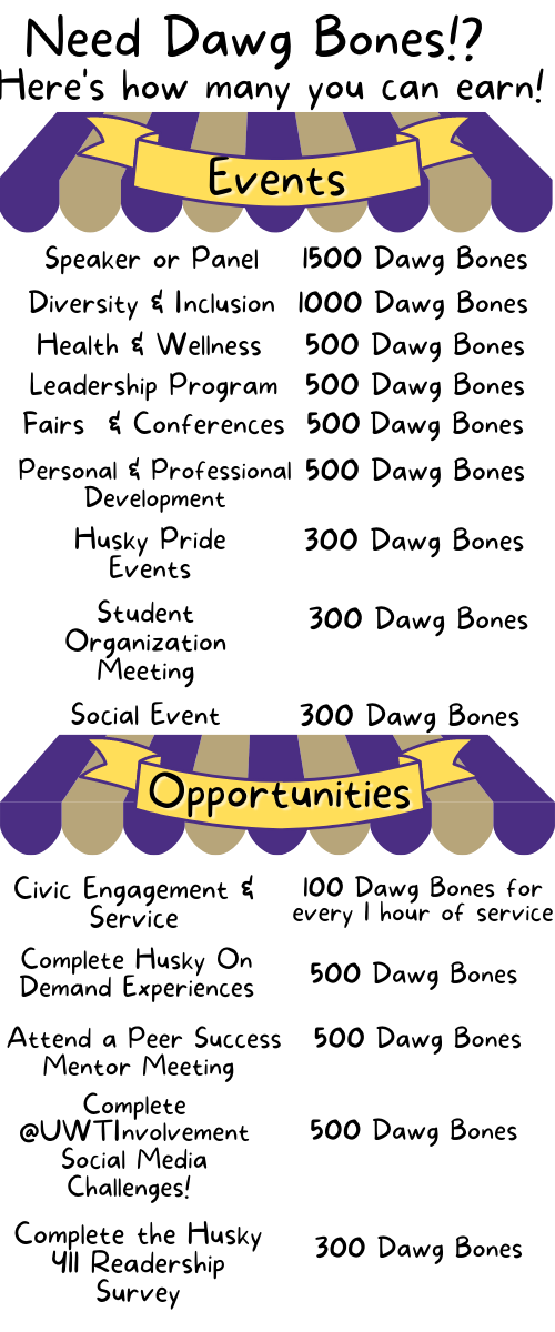 Info graphic of how many Dawg Bones can be earned from attending different events and fulfilling different opportunities